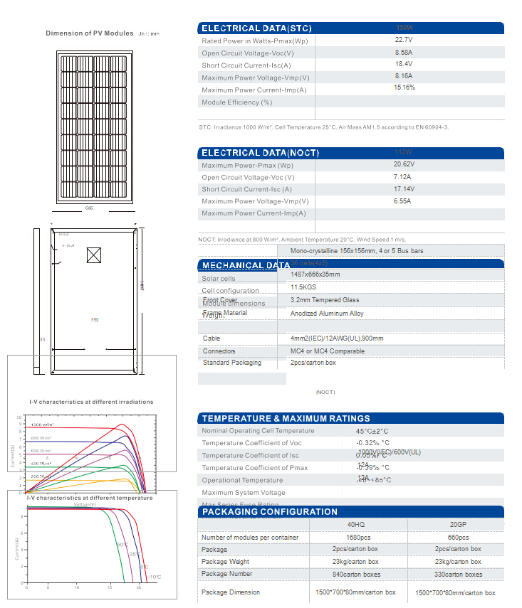 Mono Crystalline Panel RT6E-150W